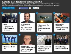 10 mest delade SvD-artiklarna 2014