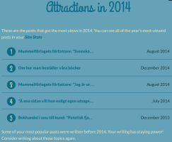 Attractions in 2014 Mummelbloggen